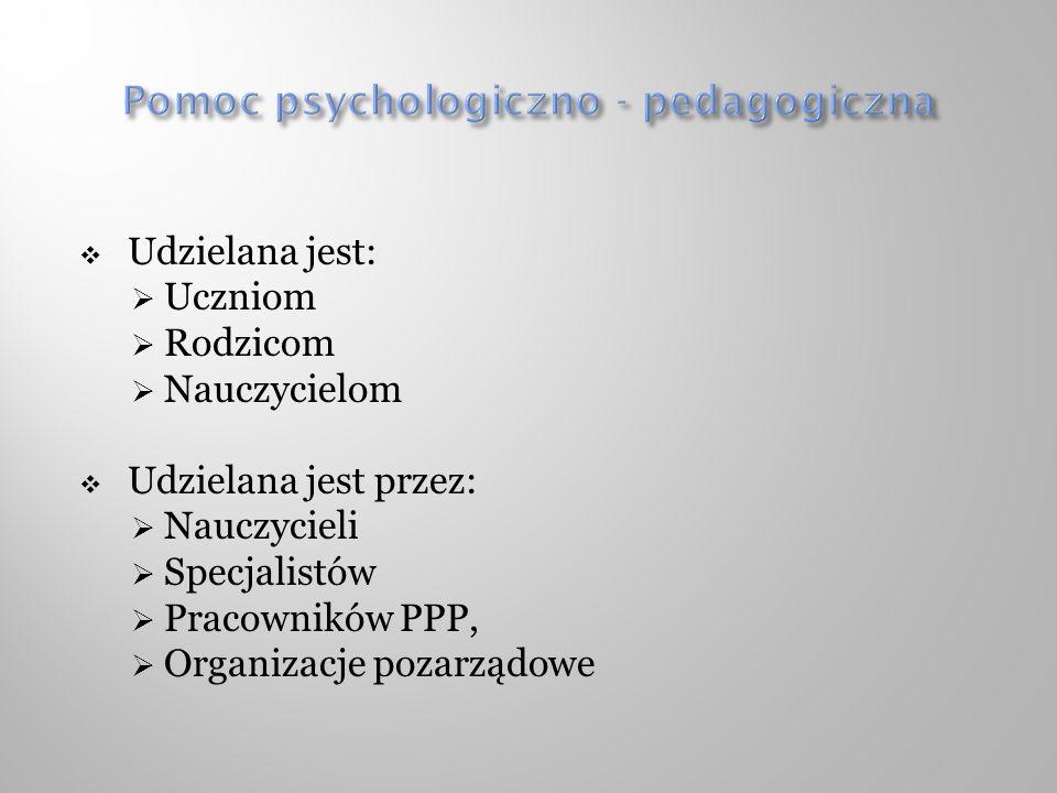Prowadzący: Janina Tomczyk Agnieszka Karbowiak