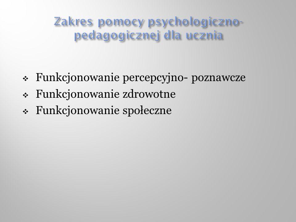 Funkcjonowanie percepcyjno- poznawcze Funkcjonowanie zdrowotne Funkcjonowanie społeczne