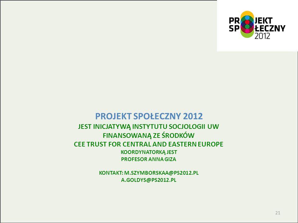 PROJEKT SPOŁECZNY 2012 JEST INICJATYWĄ INSTYTUTU SOCJOLOGII UW FINANSOWANĄ ZE ŚRODKÓW CEE TRUST FOR CENTRAL AND EASTERN EUROPE KOORDYNATORKĄ JEST PROF