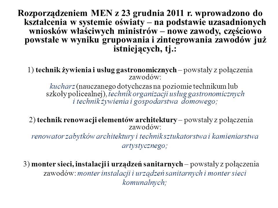 Rozporządzeniem MEN z 23 grudnia 2011 r. wprowadzono do kształcenia w systemie oświaty – na podstawie uzasadnionych wniosków właściwych ministrów – no