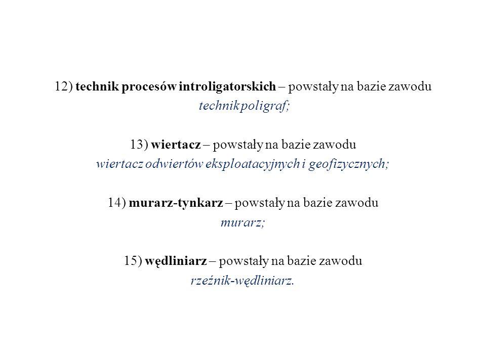 12) technik procesów introligatorskich – powstały na bazie zawodu technik poligraf; 13) wiertacz – powstały na bazie zawodu wiertacz odwiertów eksploa