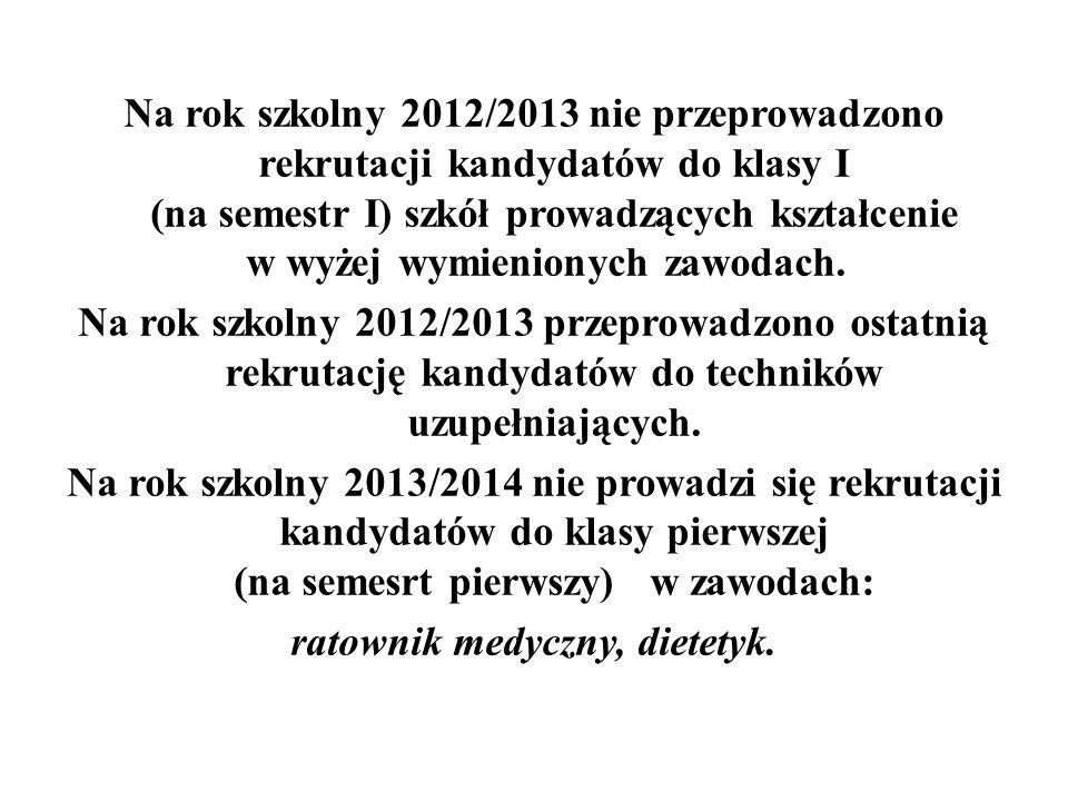 Na rok szkolny 2012/2013 nie przeprowadzono rekrutacji kandydatów do klasy I (na semestr I) szkół prowadzących kształcenie w wyżej wymienionych zawoda