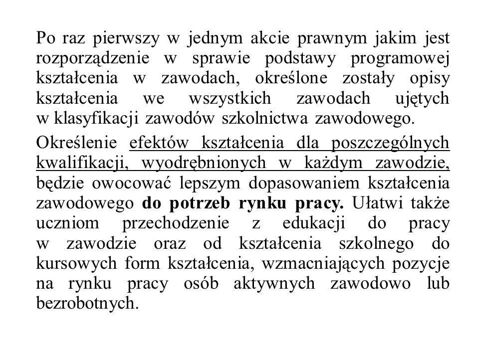 Po raz pierwszy w jednym akcie prawnym jakim jest rozporządzenie w sprawie podstawy programowej kształcenia w zawodach, określone zostały opisy kształ