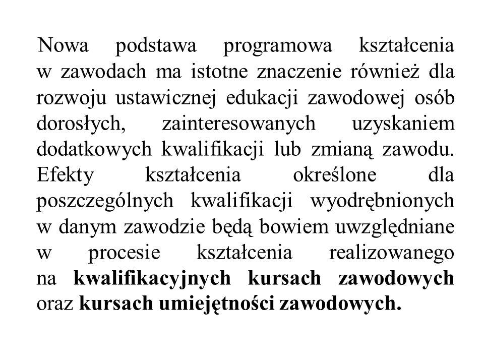 Nowa podstawa programowa kształcenia w zawodach ma istotne znaczenie również dla rozwoju ustawicznej edukacji zawodowej osób dorosłych, zainteresowany