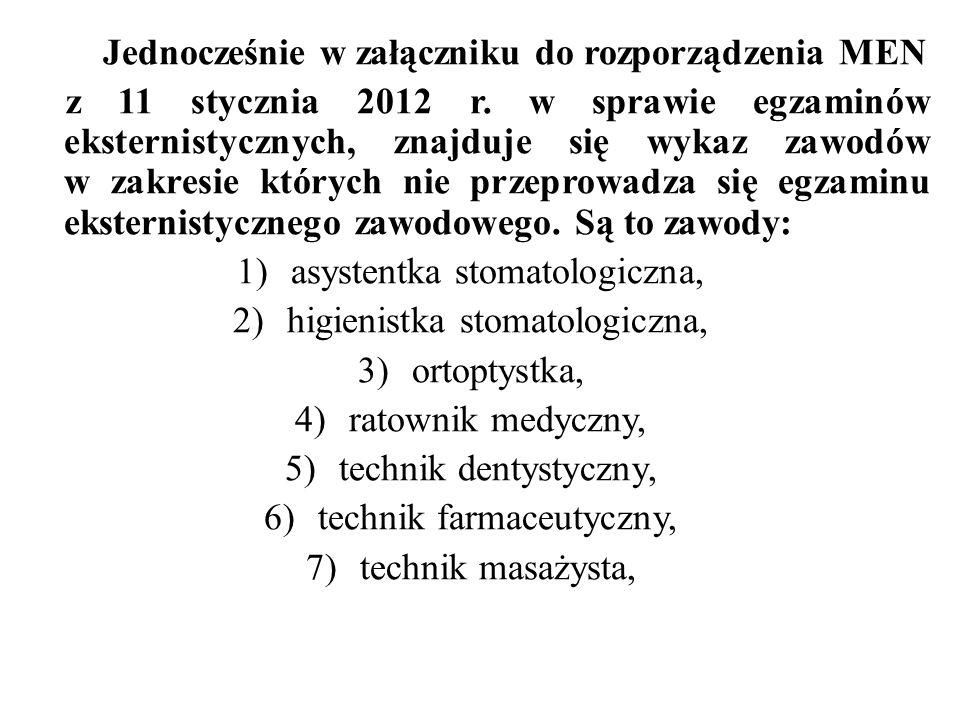 Jednocześnie w załączniku do rozporządzenia MEN z 11 stycznia 2012 r. w sprawie egzaminów eksternistycznych, znajduje się wykaz zawodów w zakresie któ