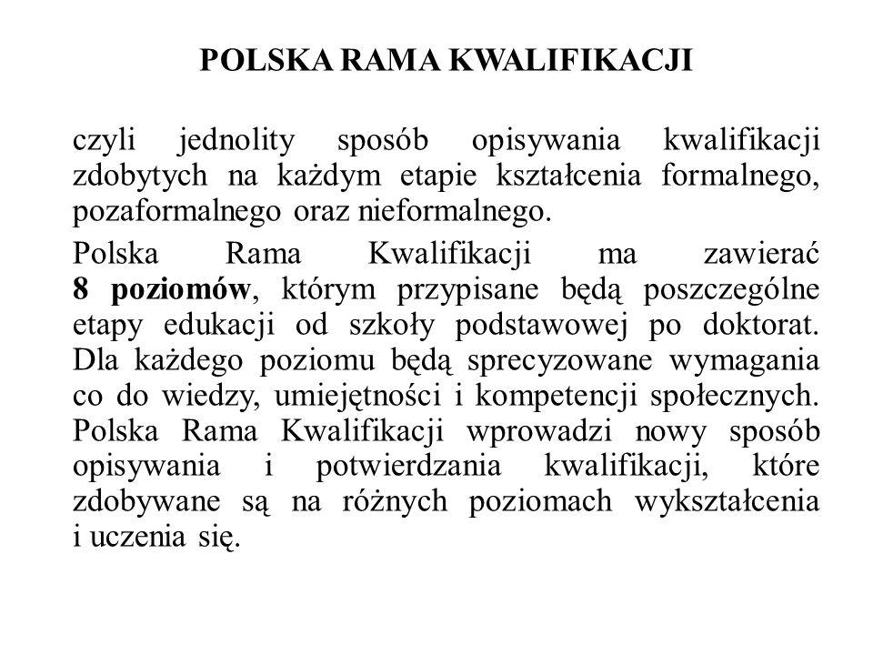 POLSKA RAMA KWALIFIKACJI czyli jednolity sposób opisywania kwalifikacji zdobytych na każdym etapie kształcenia formalnego, pozaformalnego oraz nieform