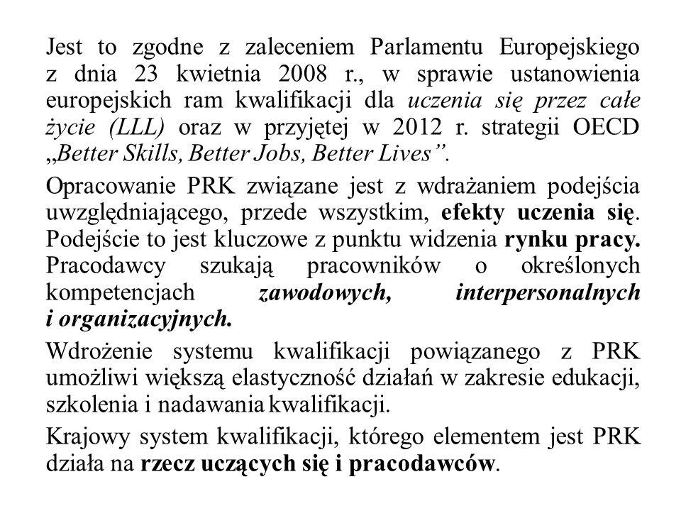 Jest to zgodne z zaleceniem Parlamentu Europejskiego z dnia 23 kwietnia 2008 r., w sprawie ustanowienia europejskich ram kwalifikacji dla uczenia się