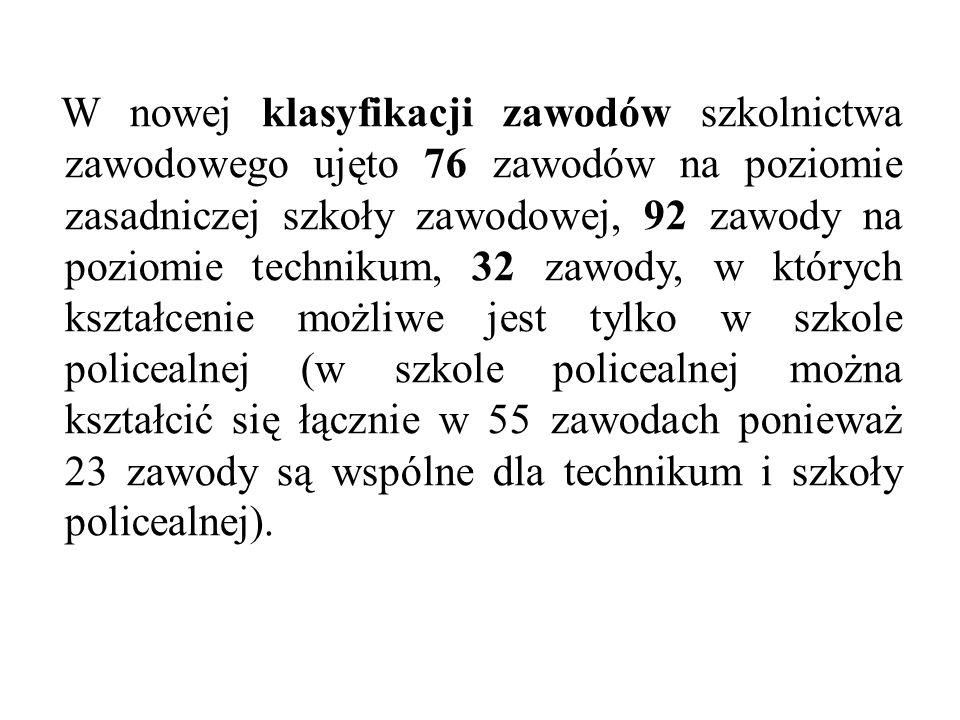 Rozporządzeniem MEN z 23 grudnia 2011 r.