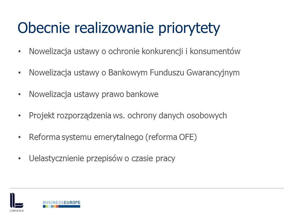 Obecnie realizowanie priorytety Nowelizacja ustawy o ochronie konkurencji i konsumentów Nowelizacja ustawy o Bankowym Funduszu Gwarancyjnym Nowelizacja ustawy prawo bankowe Projekt rozporządzenia ws.