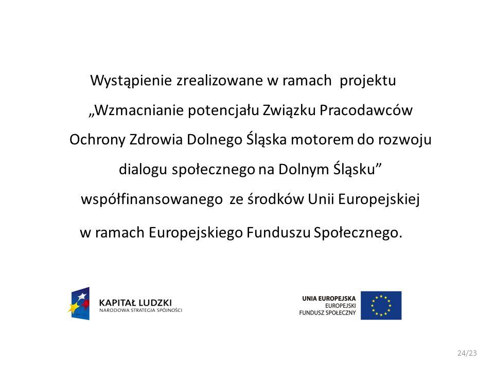 24/23 Wystąpienie zrealizowane w ramach projektu Wzmacnianie potencjału Związku Pracodawców Ochrony Zdrowia Dolnego Śląska motorem do rozwoju dialogu społecznego na Dolnym Śląsku współfinansowanego ze środków Unii Europejskiej w ramach Europejskiego Funduszu Społecznego.