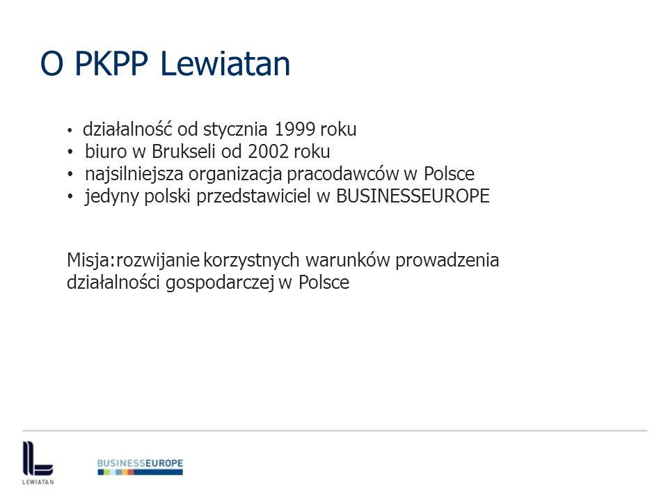 O PKPP Lewiatan działalność od stycznia 1999 roku biuro w Brukseli od 2002 roku najsilniejsza organizacja pracodawców w Polsce jedyny polski przedstawiciel w BUSINESSEUROPE Misja:rozwijanie korzystnych warunków prowadzenia działalności gospodarczej w Polsce