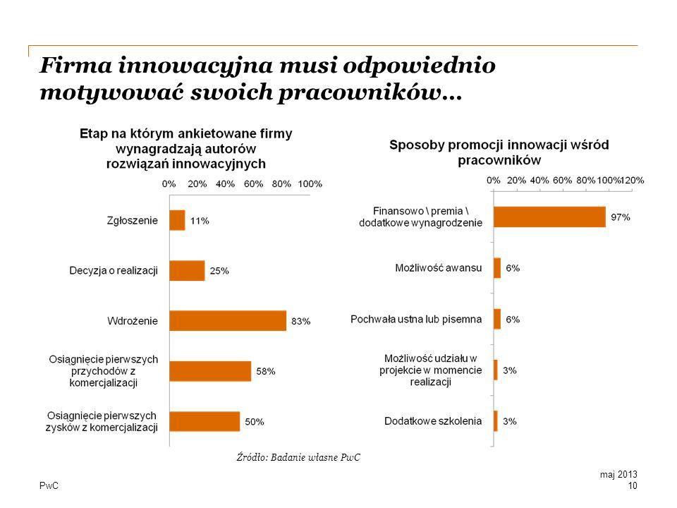 PwC Firma innowacyjna musi odpowiednio motywować swoich pracowników… 10 Źródło: Badanie własne PwC maj 2013