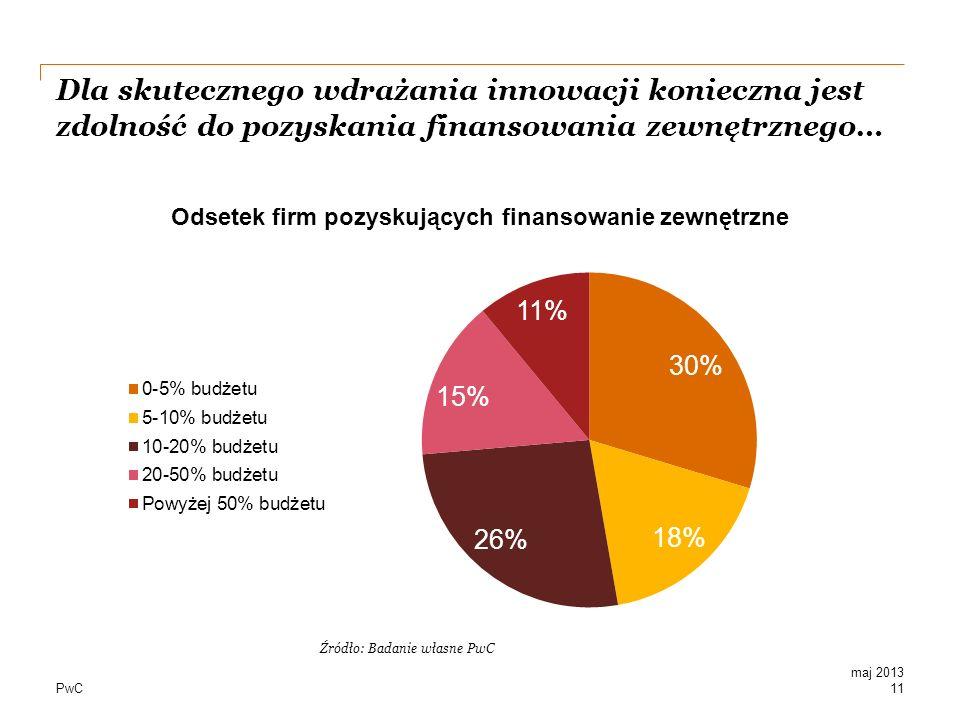 PwC Dla skutecznego wdrażania innowacji konieczna jest zdolność do pozyskania finansowania zewnętrznego… 11 Źródło: Badanie własne PwC maj 2013