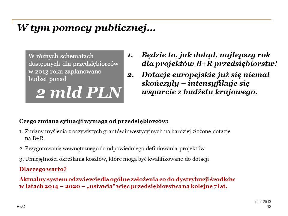 PwC W tym pomocy publicznej… 12 W różnych schematach dostępnych dla przedsiębiorców w 2013 roku zaplanowano budżet ponad 2 mld PLN 1.Będzie to, jak do