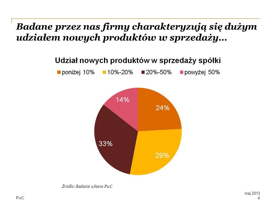 PwC Badane przez nas firmy charakteryzują się dużym udziałem nowych produktów w sprzedaży… 4 Źródło: Badanie własne PwC maj 2013