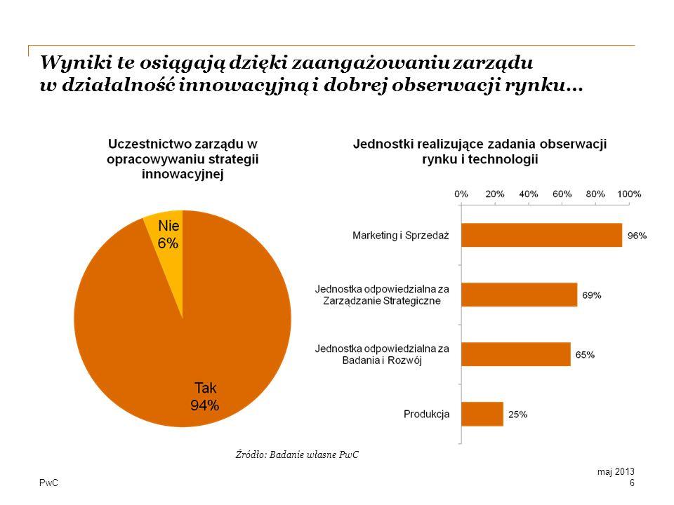 PwC Wyniki te osiągają dzięki zaangażowaniu zarządu w działalność innowacyjną i dobrej obserwacji rynku… 6 Źródło: Badanie własne PwC maj 2013
