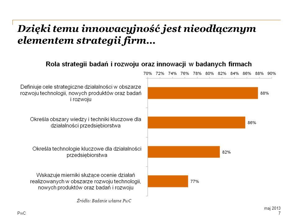 PwC Dzięki temu innowacyjność jest nieodłącznym elementem strategii firm… 7 Źródło: Badanie własne PwC maj 2013