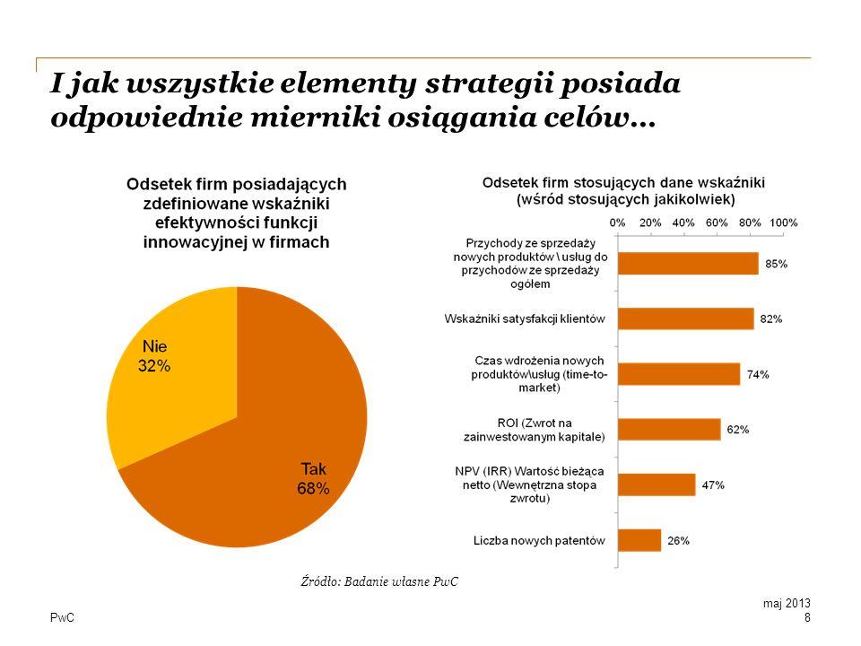 PwC I jak wszystkie elementy strategii posiada odpowiednie mierniki osiągania celów… 8 Źródło: Badanie własne PwC maj 2013