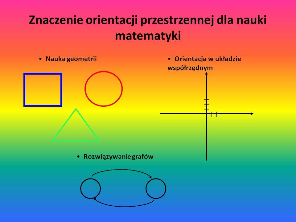 Znaczenie orientacji przestrzennej dla nauki matematyki Nauka geometrii Orientacja w układzie współrzędnym Rozwiązywanie grafów