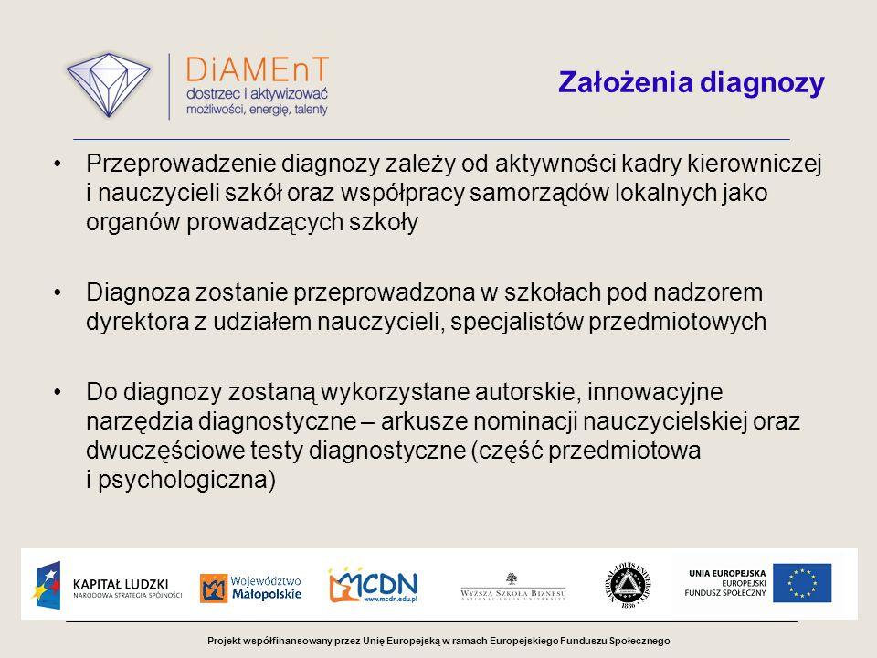 Projekt współfinansowany przez Unię Europejską w ramach Europejskiego Funduszu Społecznego Założenia diagnozy Przeprowadzenie diagnozy zależy od aktyw