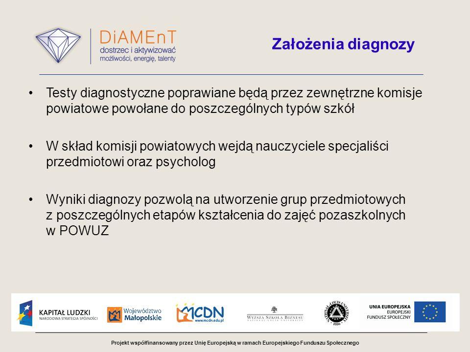 Projekt współfinansowany przez Unię Europejską w ramach Europejskiego Funduszu Społecznego Założenia diagnozy Testy diagnostyczne poprawiane będą przez zewnętrzne komisje powiatowe powołane do poszczególnych typów szkół W skład komisji powiatowych wejdą nauczyciele specjaliści przedmiotowi oraz psycholog Wyniki diagnozy pozwolą na utworzenie grup przedmiotowych z poszczególnych etapów kształcenia do zajęć pozaszkolnych w POWUZ