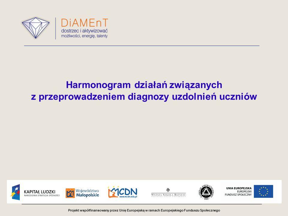 Projekt współfinansowany przez Unię Europejską w ramach Europejskiego Funduszu Społecznego Harmonogram działań związanych z przeprowadzeniem diagnozy uzdolnień uczniów