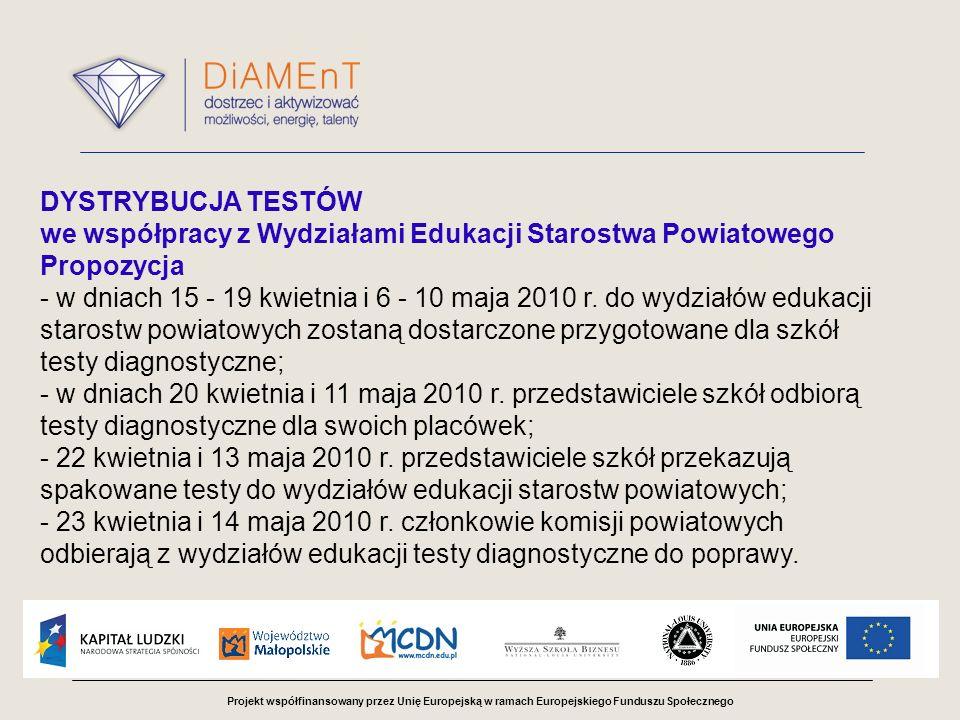Projekt współfinansowany przez Unię Europejską w ramach Europejskiego Funduszu Społecznego DYSTRYBUCJA TESTÓW we współpracy z Wydziałami Edukacji Starostwa Powiatowego Propozycja - w dniach 15 - 19 kwietnia i 6 - 10 maja 2010 r.