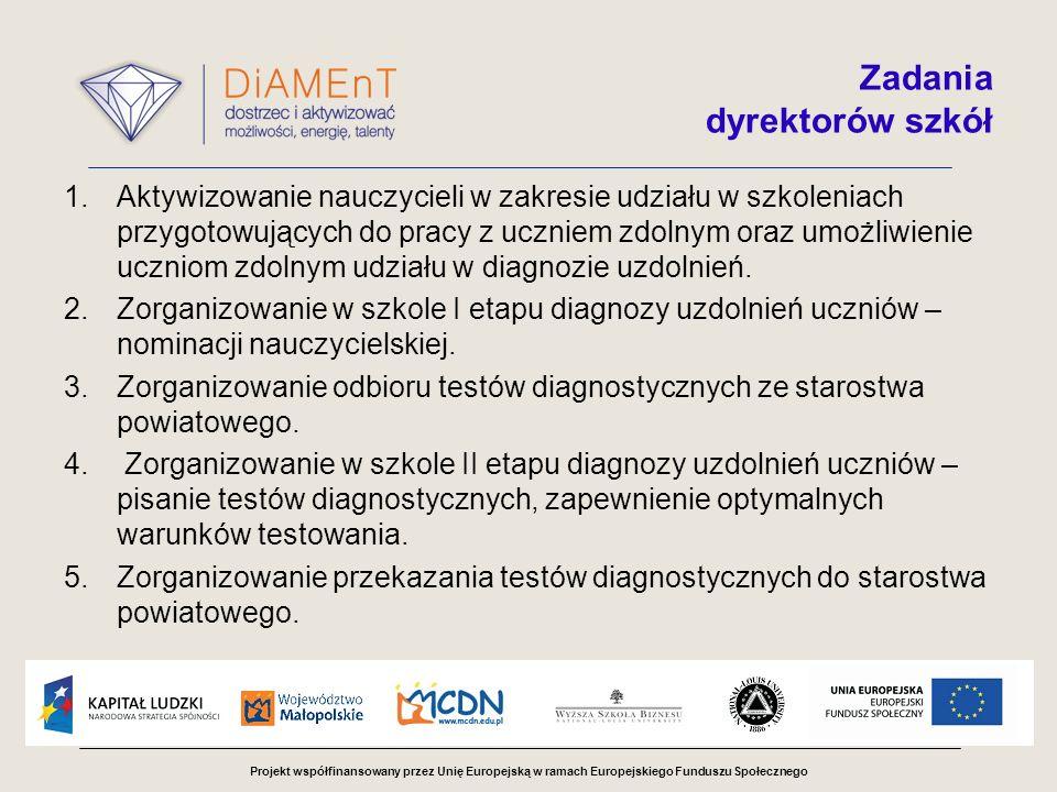 Projekt współfinansowany przez Unię Europejską w ramach Europejskiego Funduszu Społecznego Zadania dyrektorów szkół 1.Aktywizowanie nauczycieli w zakr