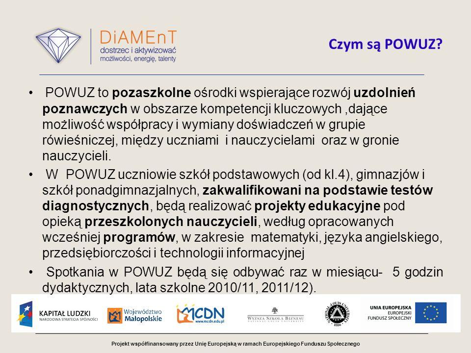 Projekt współfinansowany przez Unię Europejską w ramach Europejskiego Funduszu Społecznego Czym są POWUZ.