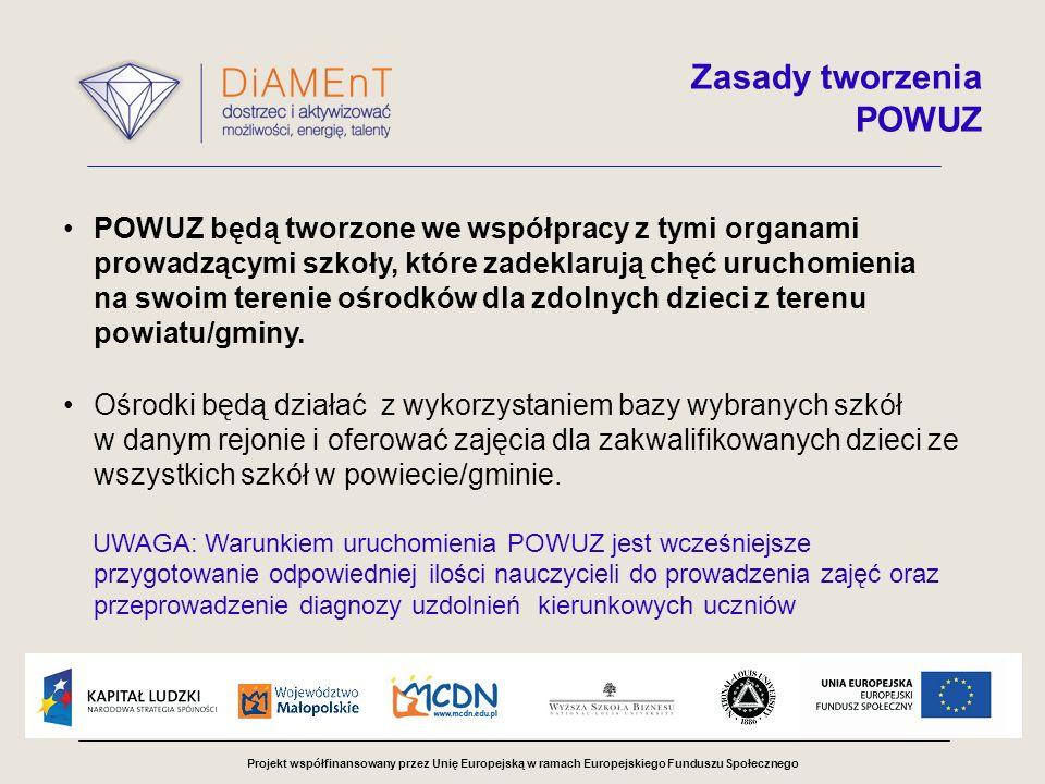 Projekt współfinansowany przez Unię Europejską w ramach Europejskiego Funduszu Społecznego Zasady tworzenia POWUZ POWUZ będą tworzone we współpracy z