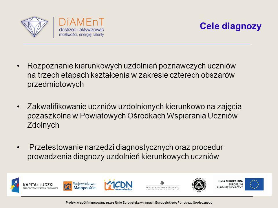 Projekt współfinansowany przez Unię Europejską w ramach Europejskiego Funduszu Społecznego Cele diagnozy Rozpoznanie kierunkowych uzdolnień poznawczych uczniów na trzech etapach kształcenia w zakresie czterech obszarów przedmiotowych Zakwalifikowanie uczniów uzdolnionych kierunkowo na zajęcia pozaszkolne w Powiatowych Ośrodkach Wspierania Uczniów Zdolnych Przetestowanie narzędzi diagnostycznych oraz procedur prowadzenia diagnozy uzdolnień kierunkowych uczniów