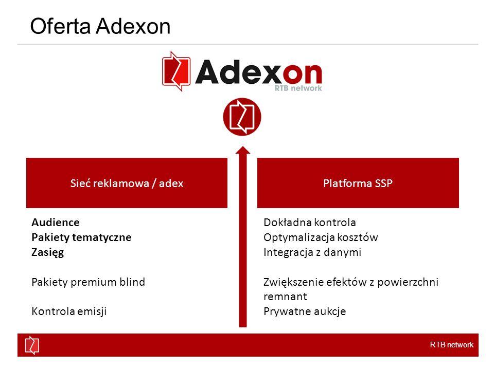 RTB network Oferta Adexon Adexon Zasięg Adexon Zasięg to: Ponad 15 mln UU Silne zasięgowe kampanie Konkurencyjne stawki Rozliczanie w modelach CPM i CPC