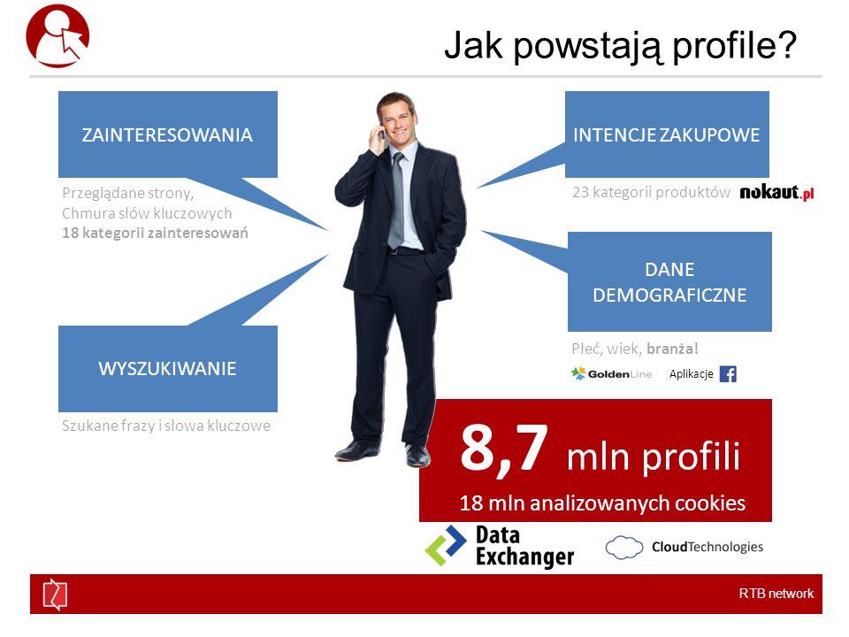 RTB network Profile zainteresowań BiznesFinanseModaNieruchomości FilmyKosmetykiKulinariaKultura MotoMuzykaParentingPodróże TechnologiaZdrowieEdukacjaPlotki RozrywkaSport