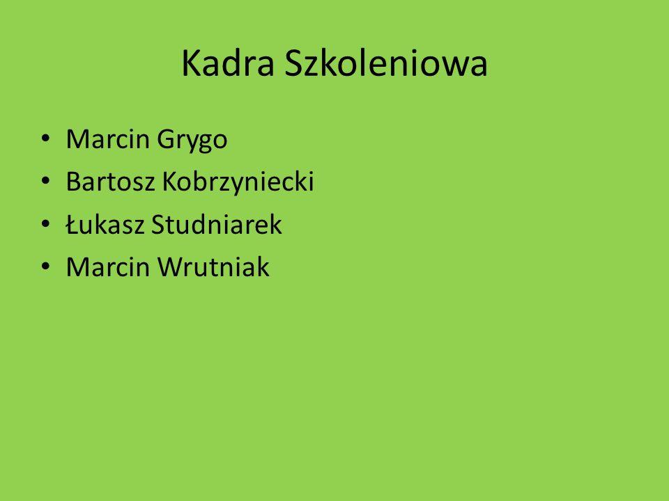 Kadra Szkoleniowa Marcin Grygo Bartosz Kobrzyniecki Łukasz Studniarek Marcin Wrutniak