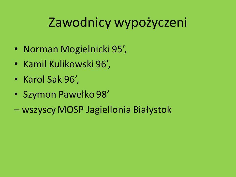 Zawodnicy wypożyczeni Norman Mogielnicki 95, Kamil Kulikowski 96, Karol Sak 96, Szymon Pawełko 98 – wszyscy MOSP Jagiellonia Białystok