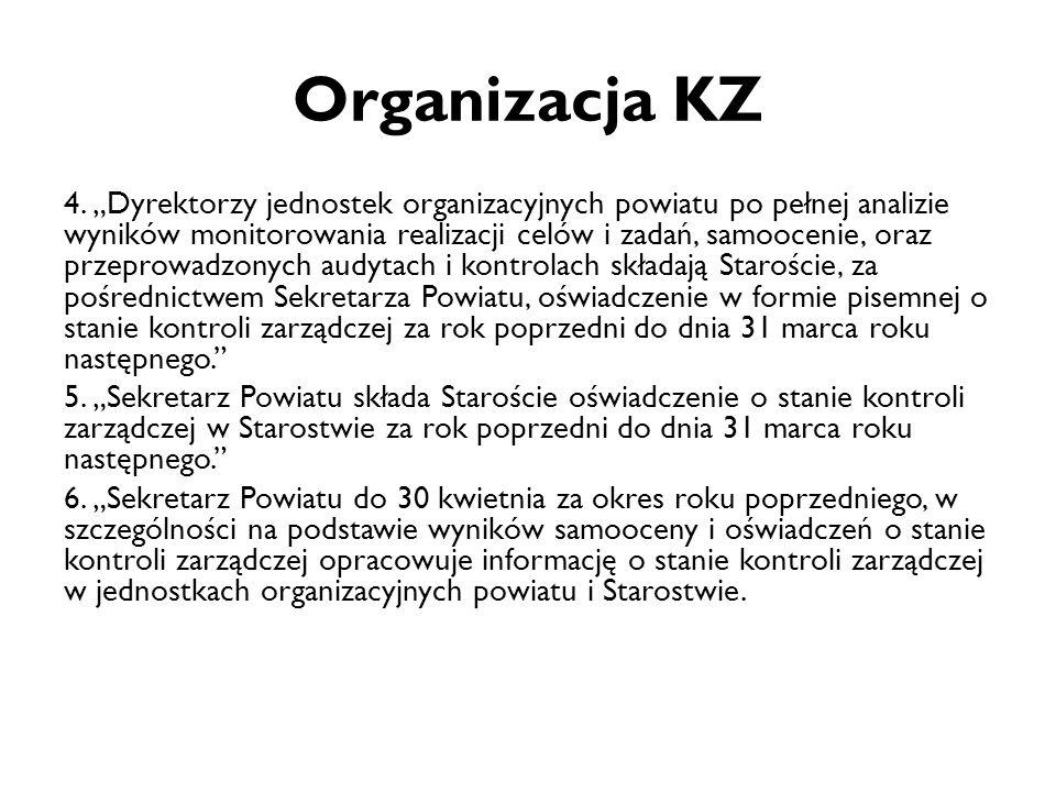 Organizacja KZ 4. Dyrektorzy jednostek organizacyjnych powiatu po pełnej analizie wyników monitorowania realizacji celów i zadań, samoocenie, oraz prz