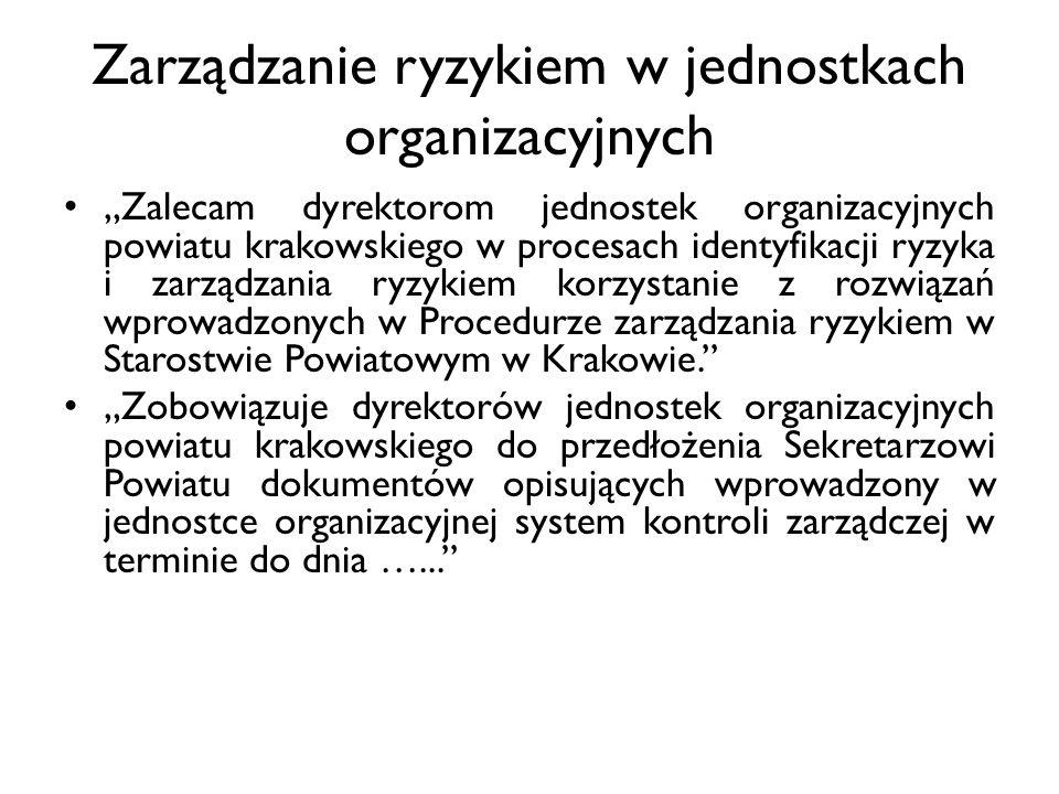 Zarządzanie ryzykiem w jednostkach organizacyjnych Zalecam dyrektorom jednostek organizacyjnych powiatu krakowskiego w procesach identyfikacji ryzyka