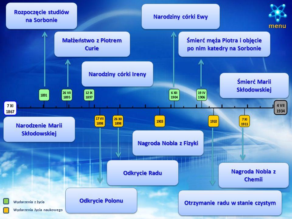 Rys historyczny MENU Drzewo Genealogiczne Początki drogi naukowej Życie we Francji Punkty Orientacyjne Odkrycia Fizyka Odkrycia Chemia Nagrody Nobla T
