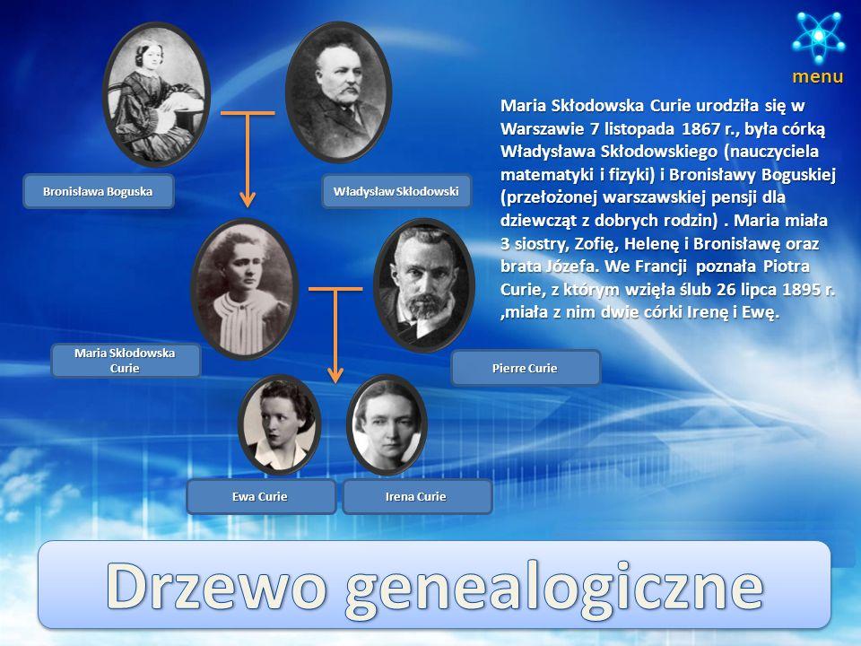 Rozpoczęcie studiów na Sorbonie Małżeństwo z Piotrem Curie Narodziny córki Ireny Narodziny córki Ewy Odkrycie Polonu Nagroda Nobla z Fizyki Odkrycie R