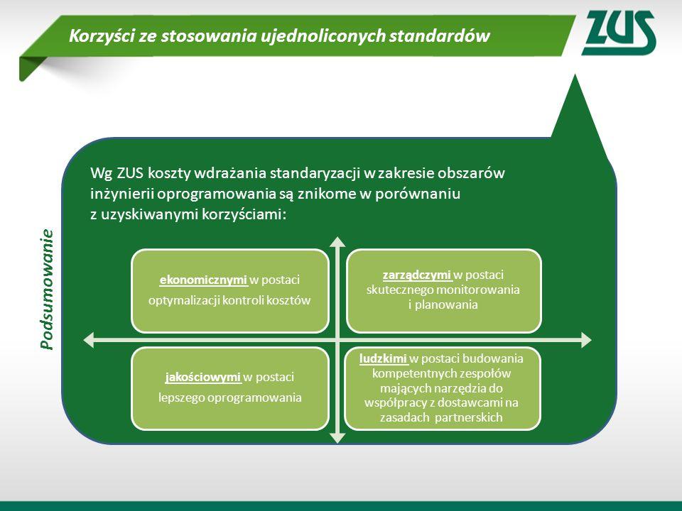 Korzyści ze stosowania ujednoliconych standardów Wg ZUS koszty wdrażania standaryzacji w zakresie obszarów inżynierii oprogramowania są znikome w poró