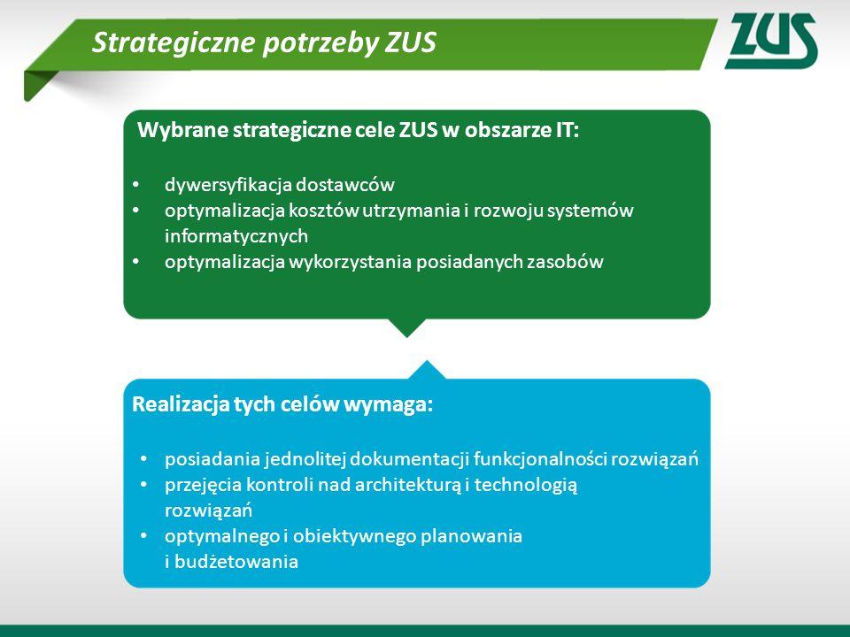 Strategiczne potrzeby ZUS Wybrane strategiczne cele ZUS w obszarze IT: dywersyfikacja dostawców optymalizacja kosztów utrzymania i rozwoju systemów in