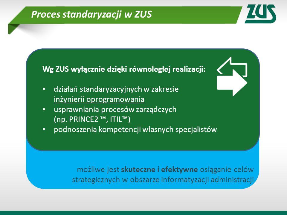 Diagram przebiegu STANDARYZACJI w ZUS w zakresie inżynierii oprogramowania w trzech głównych obszarach tematycznych: zarządzanie i analiza wymagań (modelowanie funkcjonalności) wymiarowanie oprogramowania (planowanie i koszty) technologia rozwiązań (dokumentacja projektowa i architektoniczna) wymagania technologiawymiarowanie Stan wdrożenia w ZUS: - Poziom początkowy (2010) - Poziom AKTUALNY (2013) - Poziom docelowy (2016)