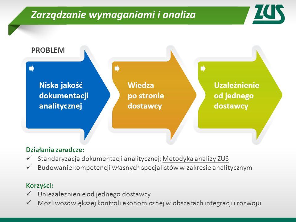 Ryzyka braku standaryzacji: Wysokie uzależnienie od dostawcy danego systemu Utrudniona integracja rozwiązań Utrudnione obiektywne wymiarowanie oprogramowania, a więc szacowanie kosztów, zasobów, terminów – negocjacje eksperckie / siłowe Niska jakość dokumentacji może skutkować niską jakością systemu i wysokimi kosztami utrzymania Wysoki koszt dostosowywania funkcjonalności do zmian prawa i procesów biznesowych