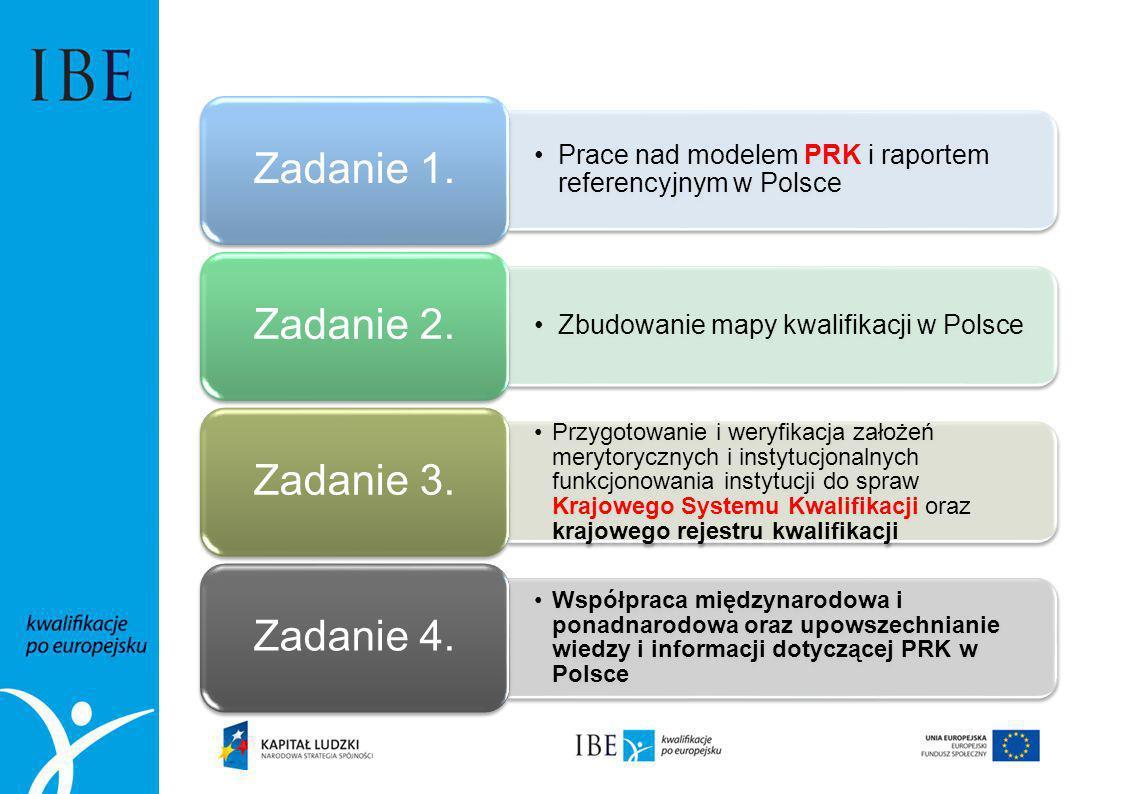Prace nad modelem PRK i raportem referencyjnym w Polsce Zadanie 1. Zbudowanie mapy kwalifikacji w Polsce Zadanie 2. Przygotowanie i weryfikacja założe
