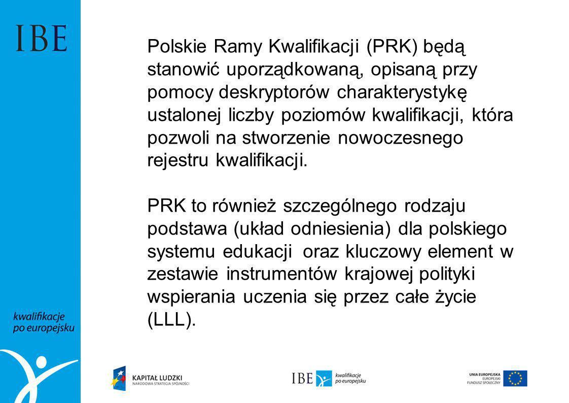 Polskie Ramy Kwalifikacji (PRK) będą stanowić uporządkowaną, opisaną przy pomocy deskryptorów charakterystykę ustalonej liczby poziomów kwalifikacji,