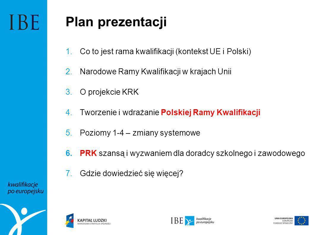 Plan prezentacji 1.Co to jest rama kwalifikacji (kontekst UE i Polski) 2.Narodowe Ramy Kwalifikacji w krajach Unii 3.O projekcie KRK 4.Tworzenie i wdr