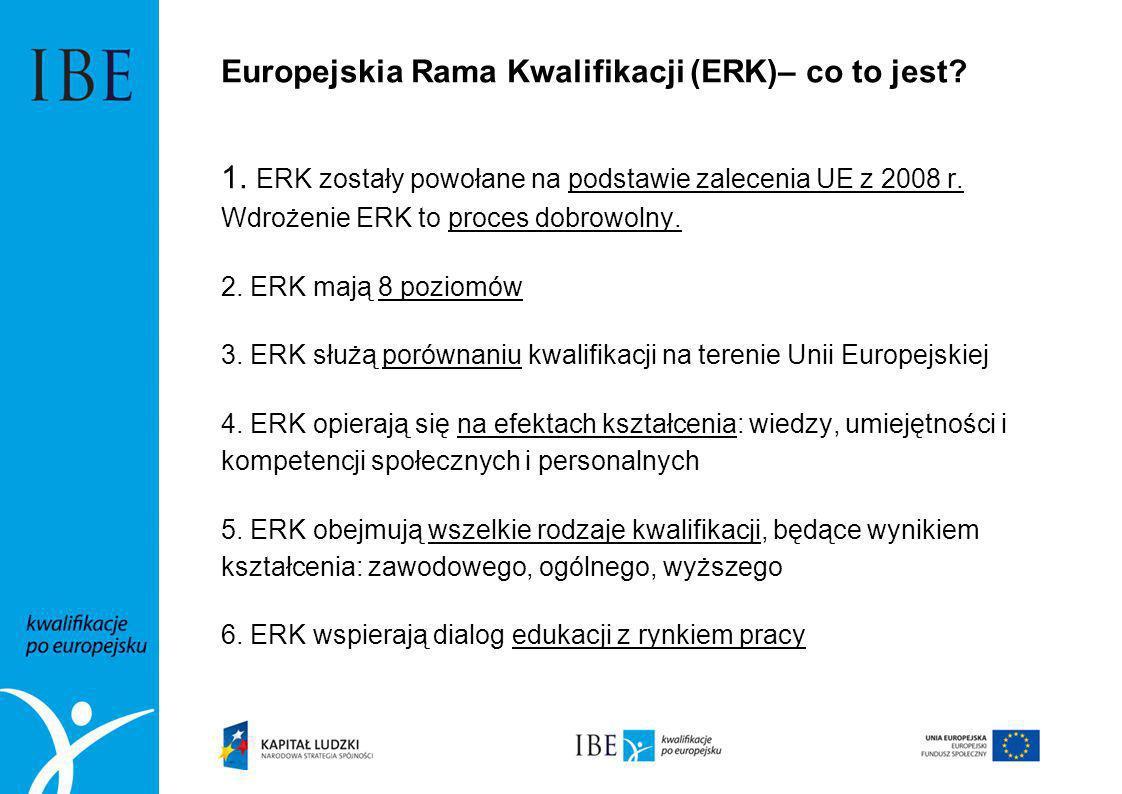Europejskia Rama Kwalifikacji (ERK)– co to jest? 1. ERK zostały powołane na podstawie zalecenia UE z 2008 r. Wdrożenie ERK to proces dobrowolny. 2. ER