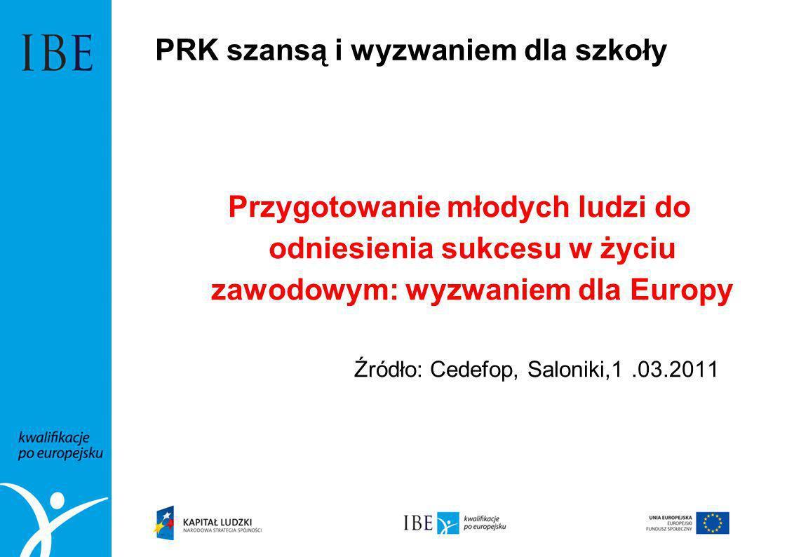 PRK szansą i wyzwaniem dla szkoły Przygotowanie młodych ludzi do odniesienia sukcesu w życiu zawodowym: wyzwaniem dla Europy Źródło: Cedefop, Saloniki