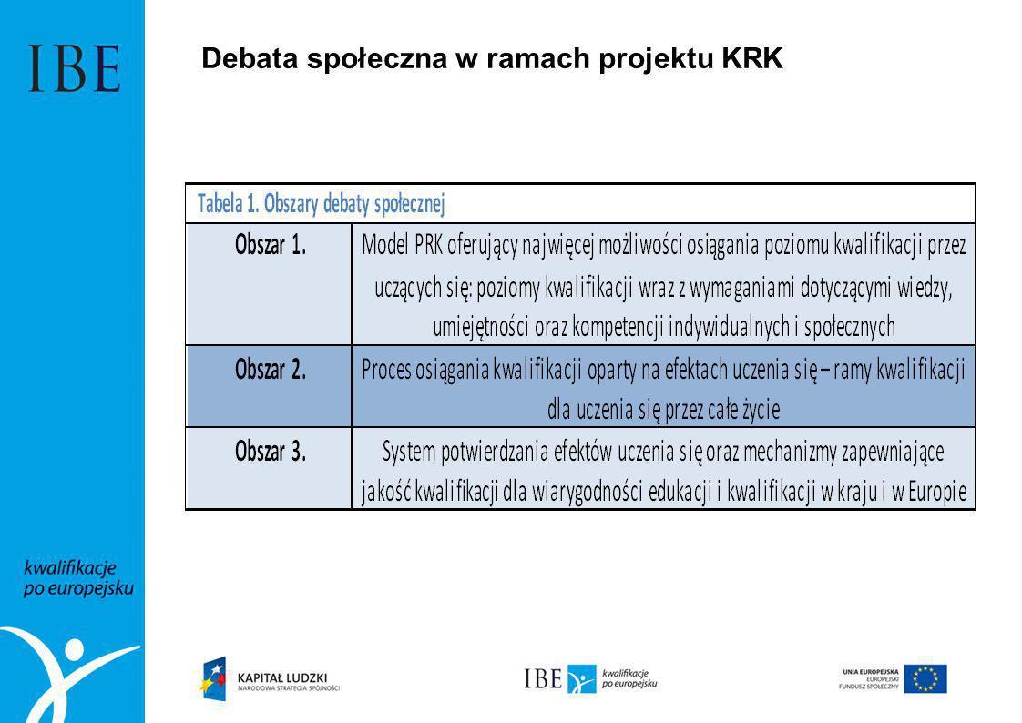 Debata społeczna w ramach projektu KRK