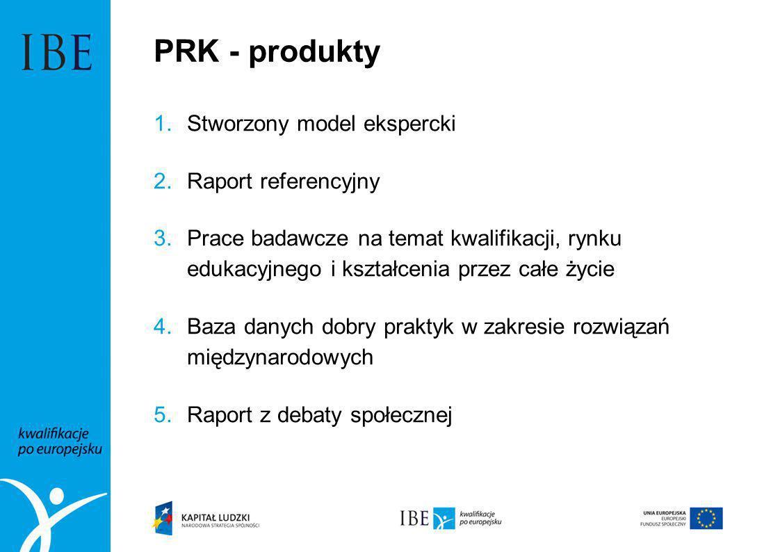 PRK - produkty 1.Stworzony model ekspercki 2.Raport referencyjny 3.Prace badawcze na temat kwalifikacji, rynku edukacyjnego i kształcenia przez całe ż